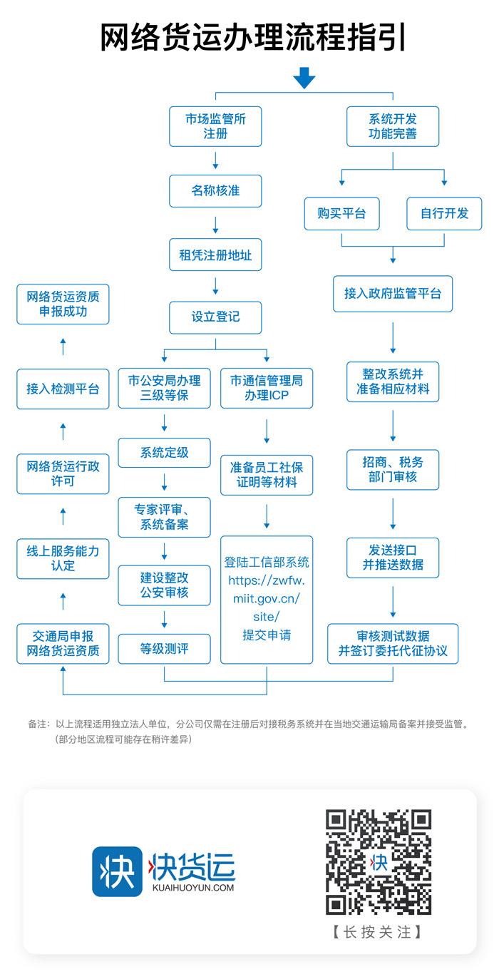官網-流程圖替換2.jpg