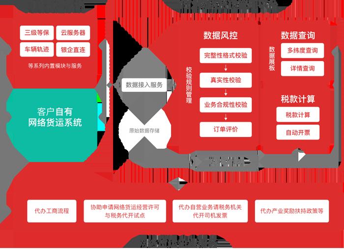 官網-流程圖.png